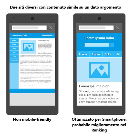 Google penalizza i siti web che non sono ottimizzati per for Siti per mobili