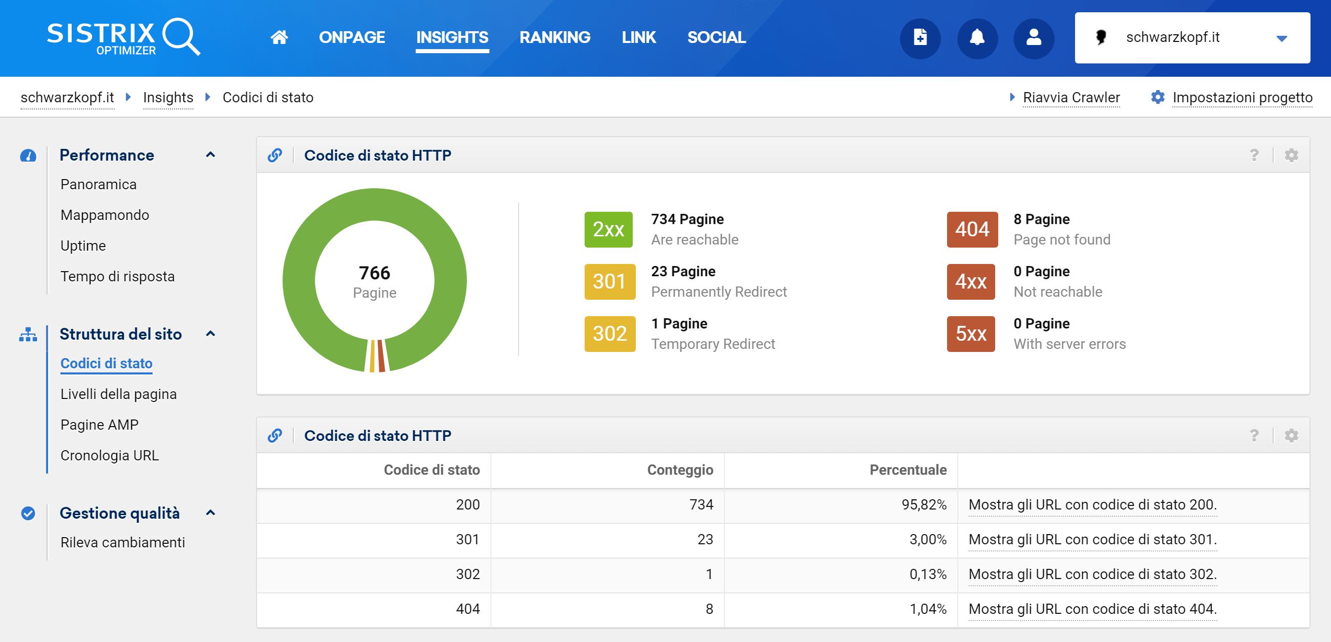 Optimizer SISTRIX: pagina relativa ai codici di stato del sito