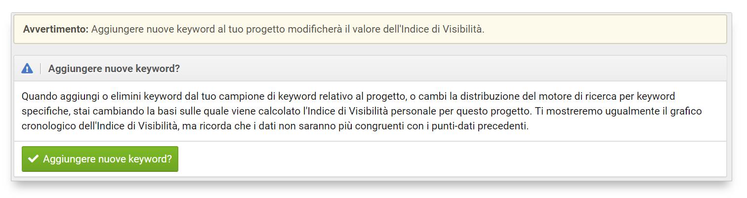 L'Optimizer chiede conferma quando un utente desidera aggiungere nuove keyword