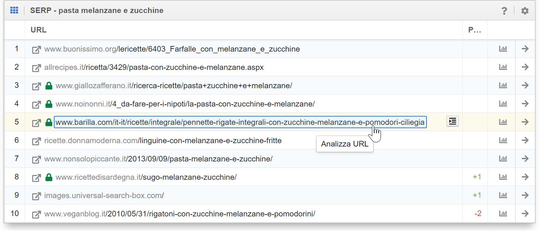 """Analisi delle SERP per la keyword """"pasta melanzane e zucchine"""""""
