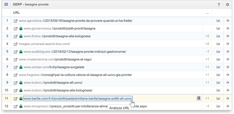 """Analisi delle SERP per la keyword """"lasagne pronte"""""""