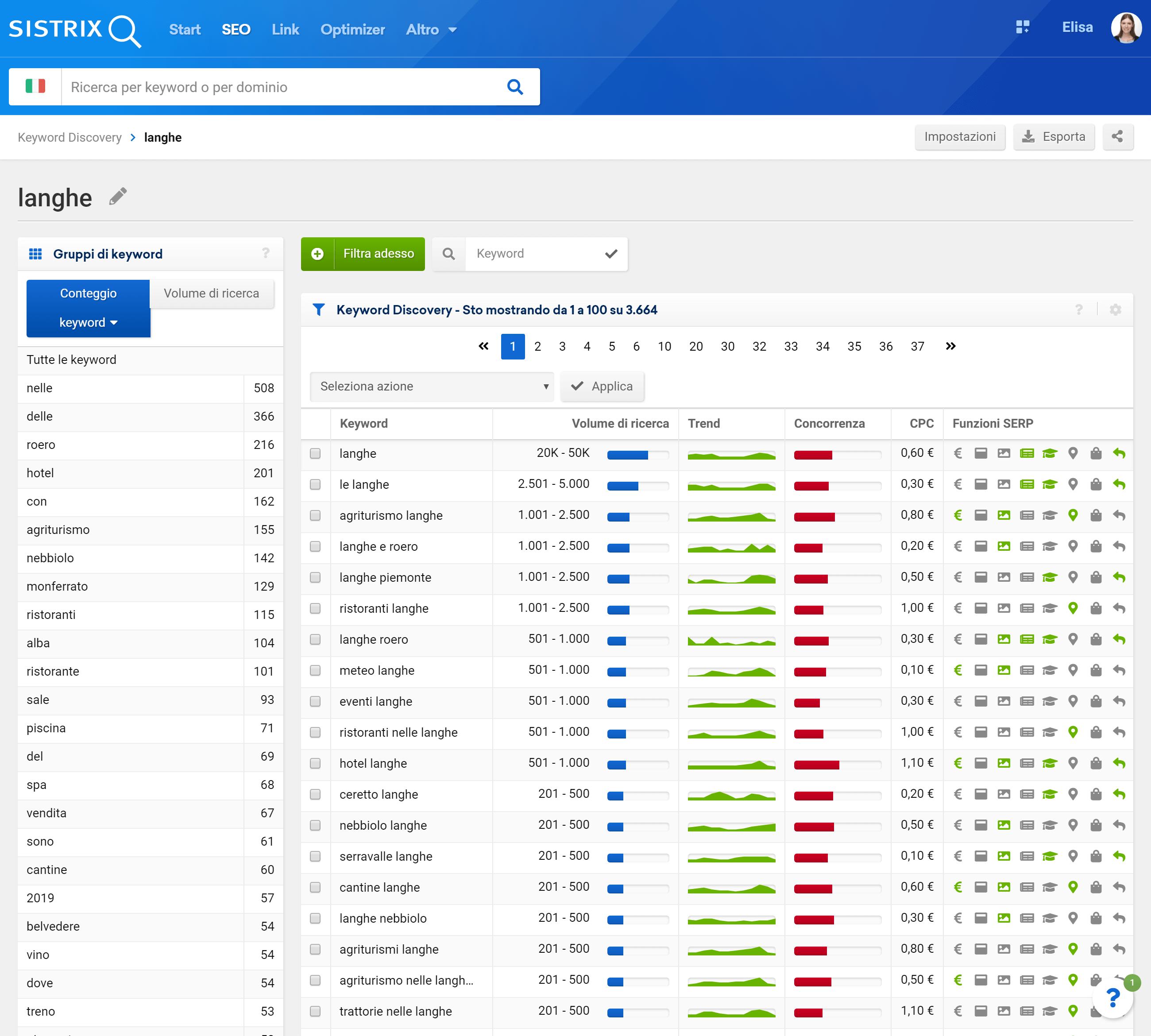 Esempio di Keyword Discovery nel Toolbox SISTRIX