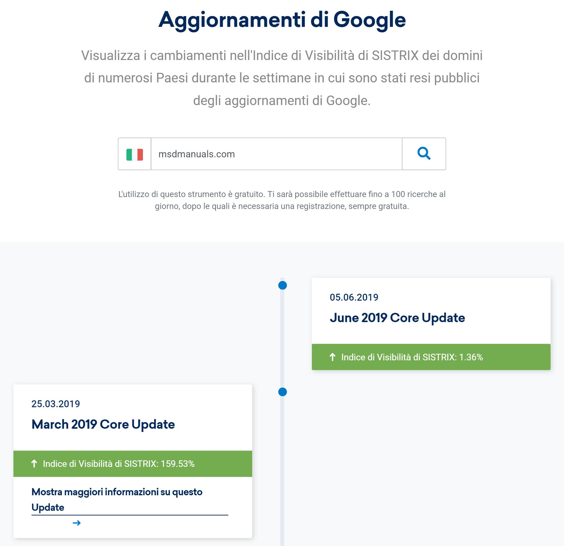 Esempio di sito analizzato con il nostro Google Update Checker
