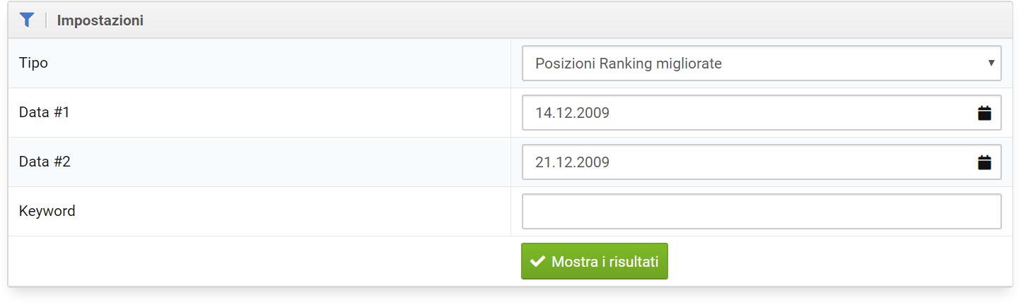 Interfaccia dei cambiamenti di ranking nel Toolbox SISTRIX