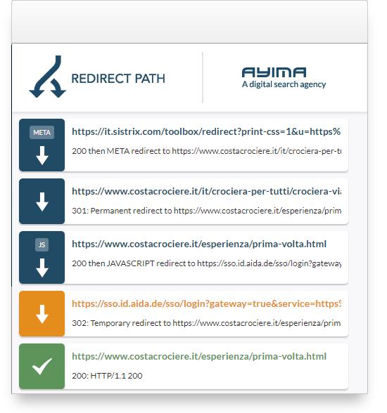 """Redirect path della keyword """"crociera viaggio di nozze"""", ora reindirizzata ad una pagina di categoria generica"""