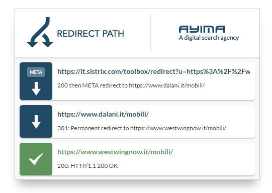 Redirect path dalani.it - westwing.it