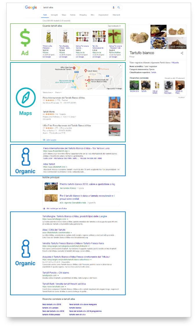 """Pagina dei risultati di ricerca per la query """"tartufi alba"""""""