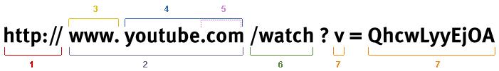 Esempio d'indirizzo web