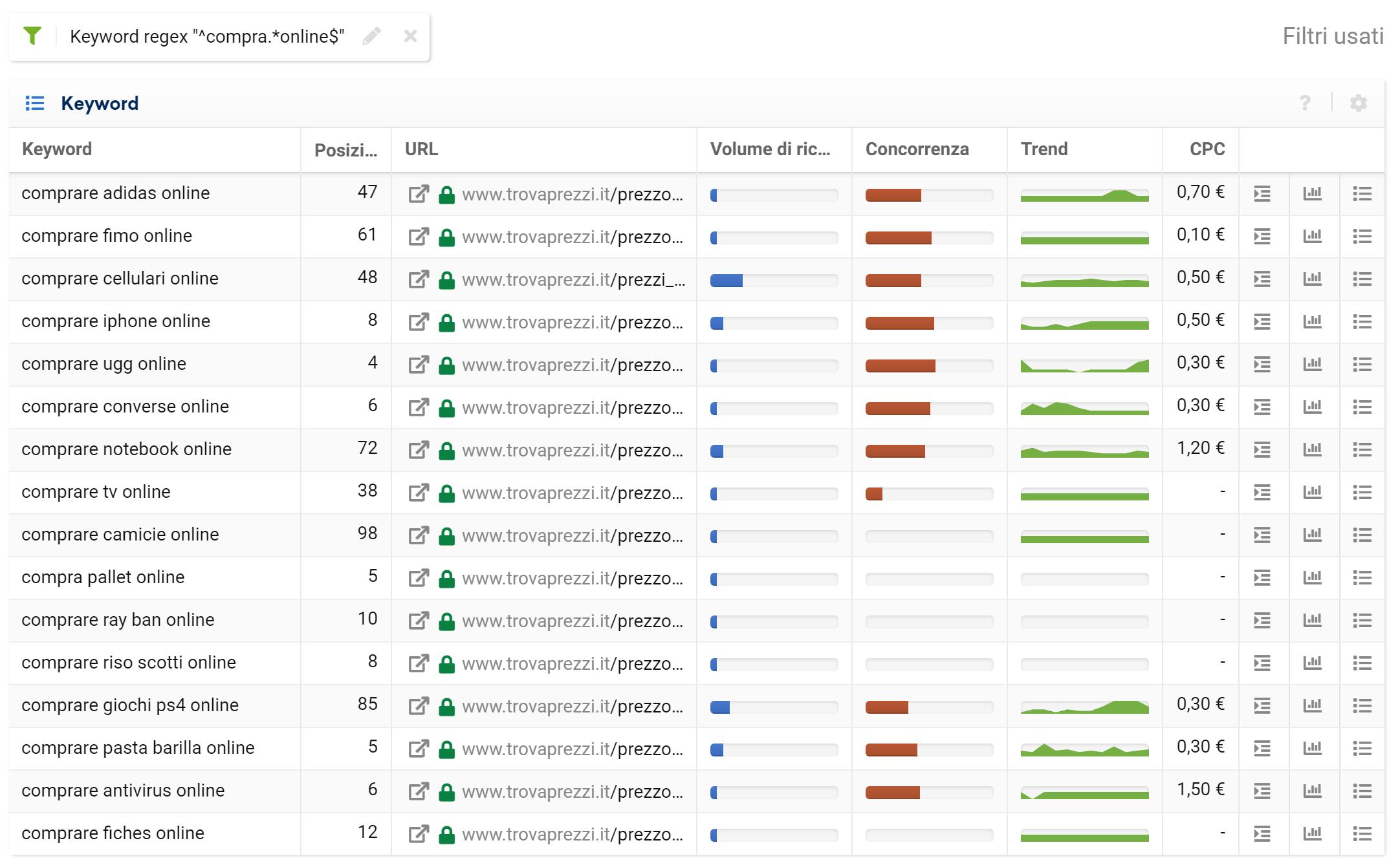 Toolbox SISTRIX: regex per keyword specifiche