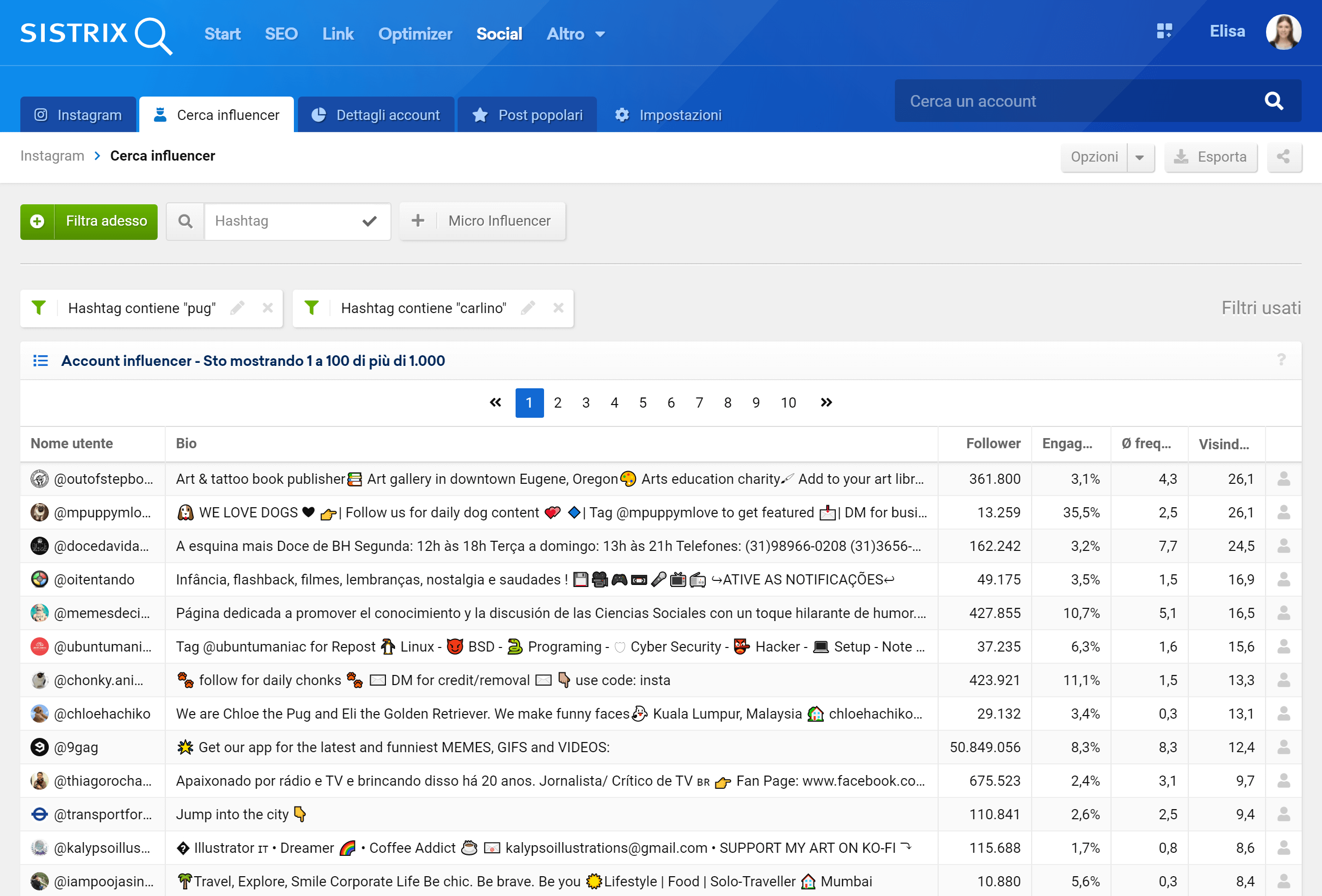 Toolbox SISTRIX: ricerca influencer instagram