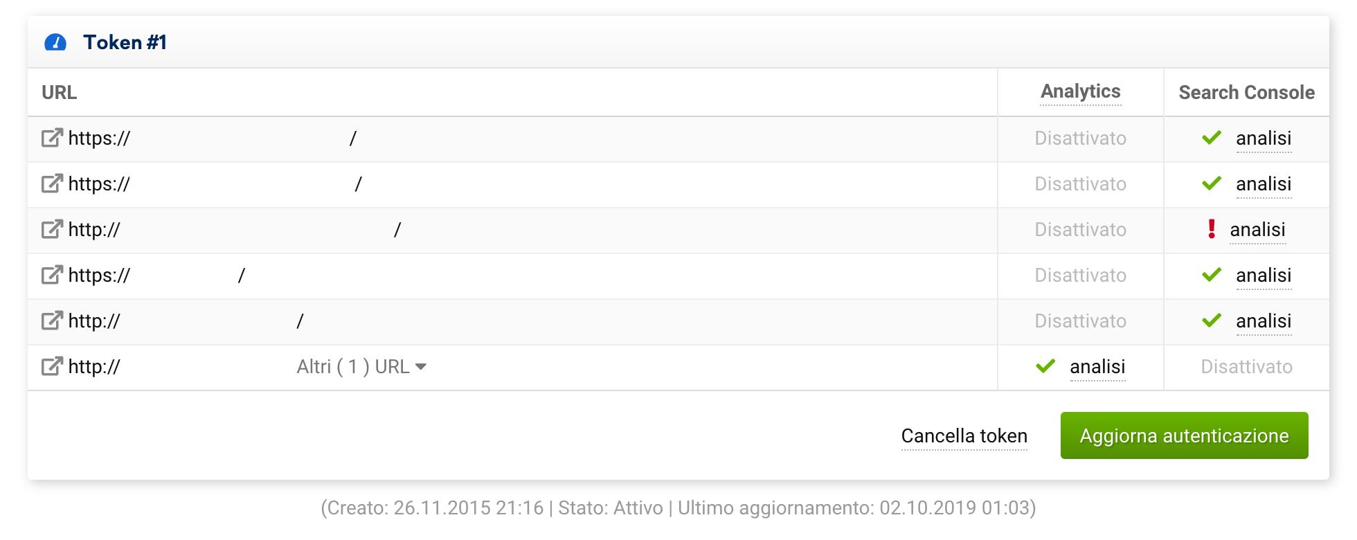 Connessione a Google Search Console e Analytics nel Toolbox SISTRIX