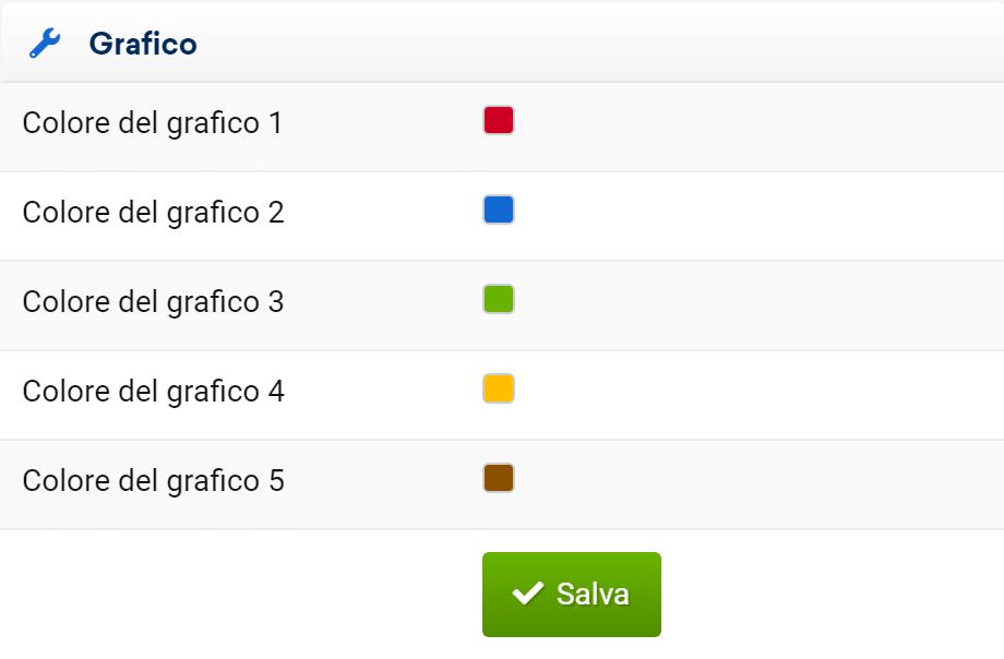 Modificare i colori come design template nel Toolbox SISTRIX