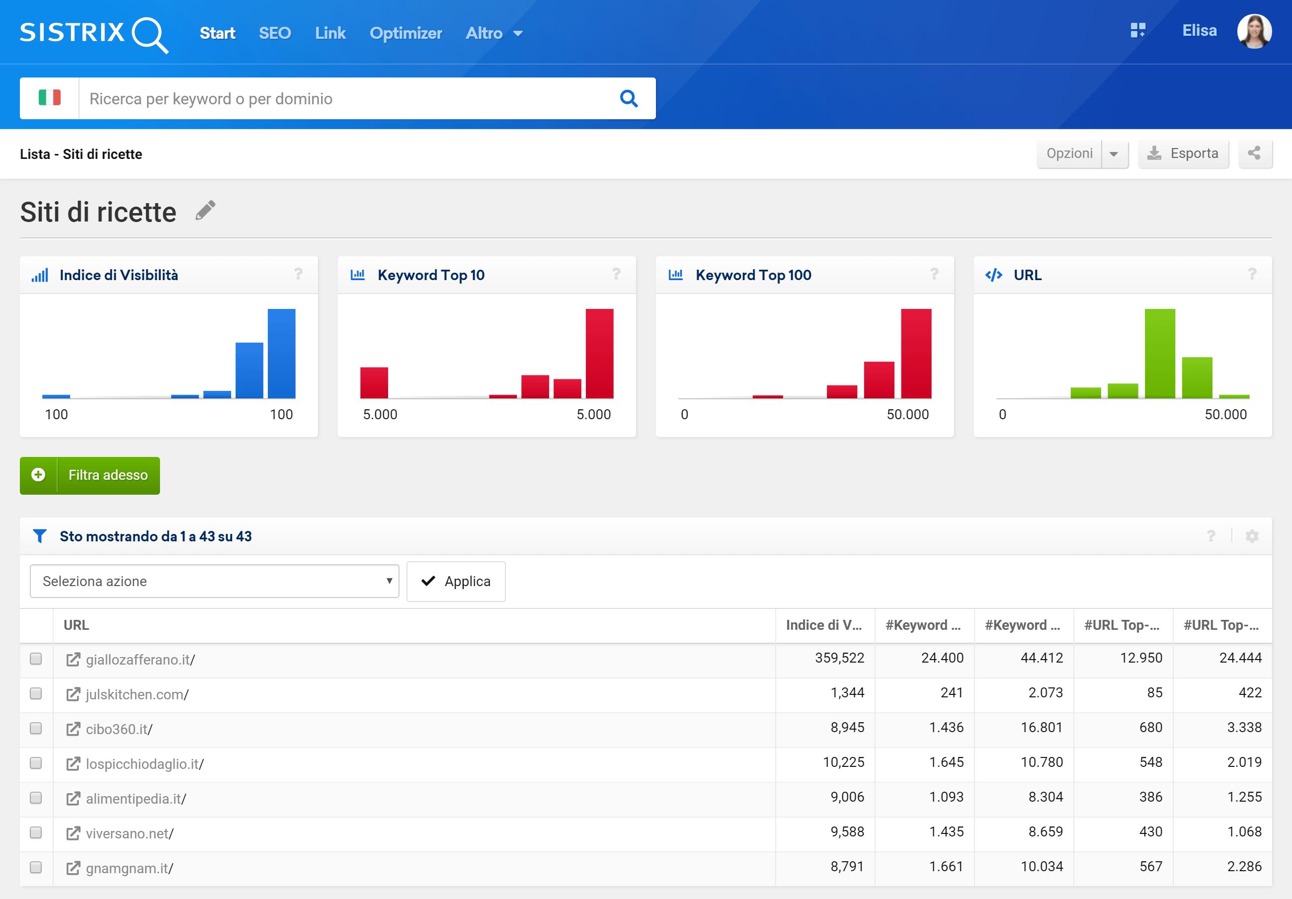 Esempio di lista di domini nel Toolbox SISTRIX