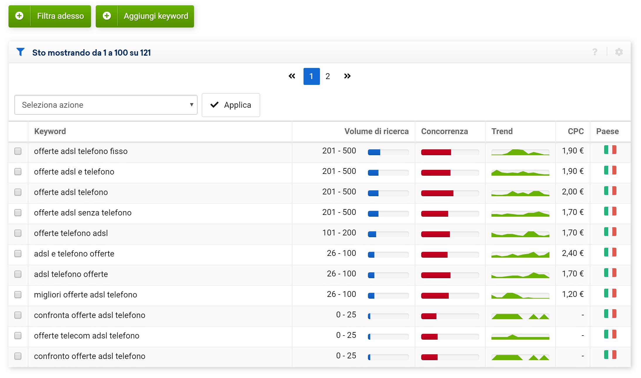 Esempio di lista con filtri nel Toolbox SISTRIX