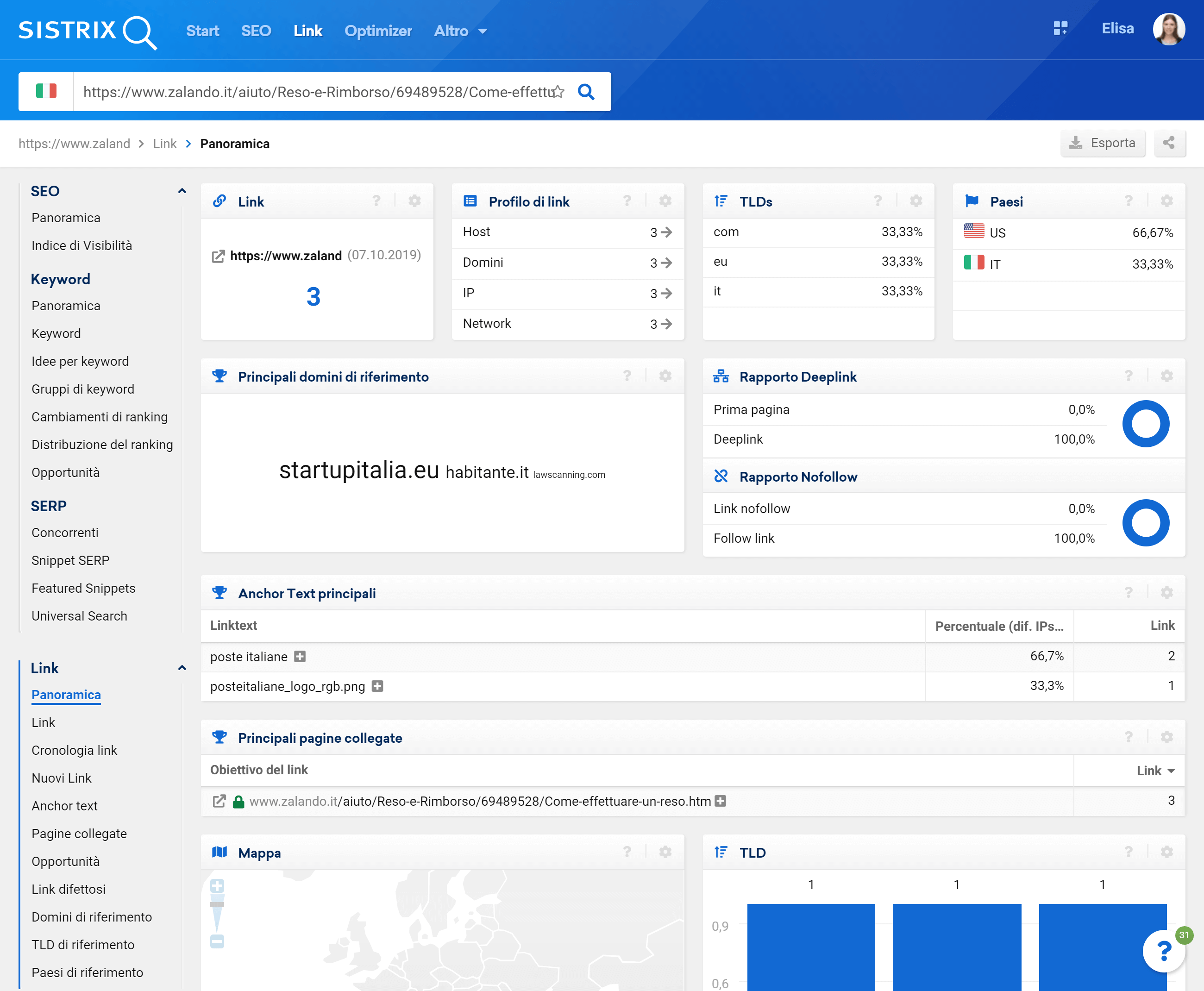 Toolbox SISTRIX: link di un URL