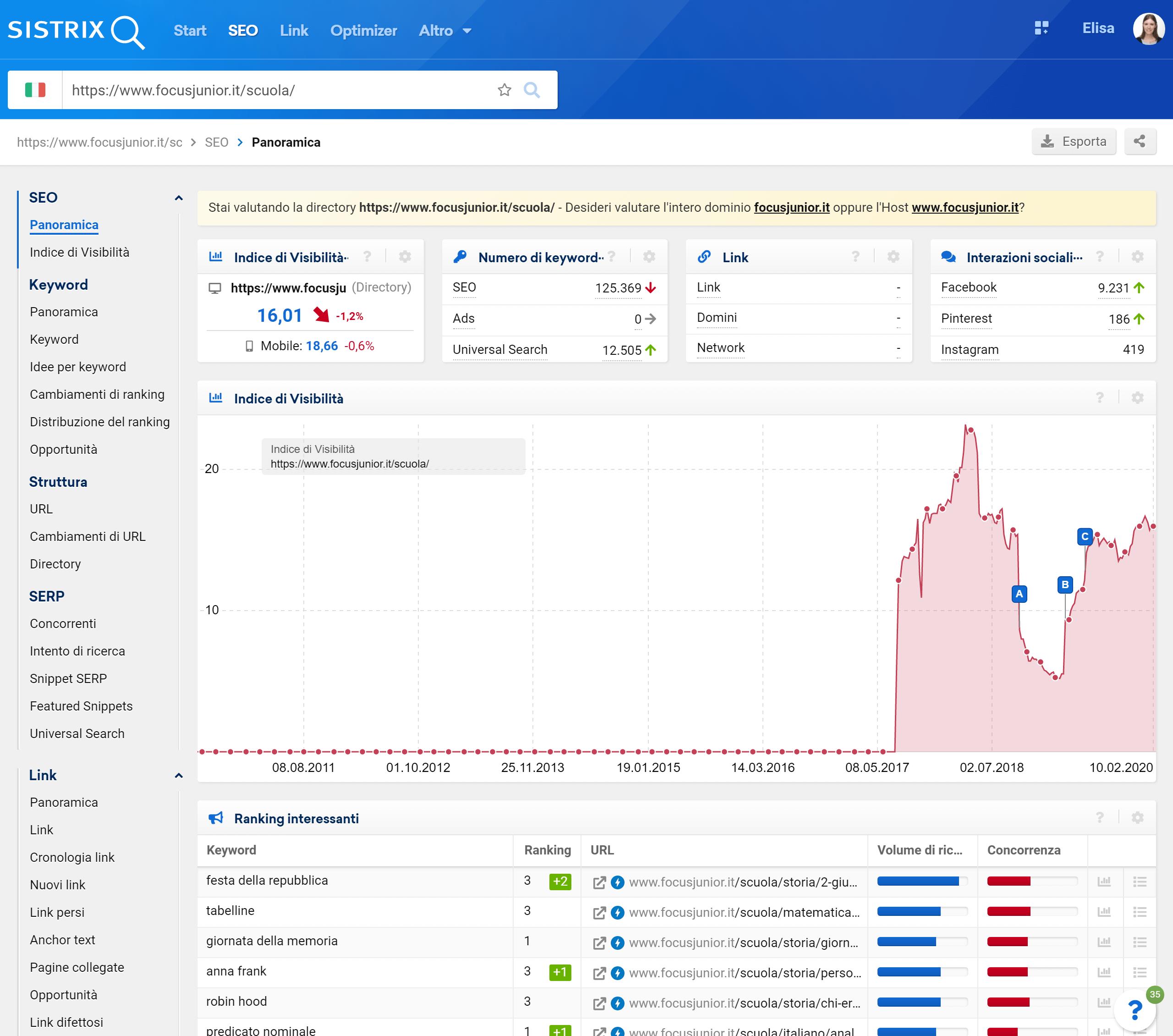 Analisi di una directory nel Toolbox SISTRIX