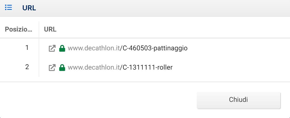 Esempio di due URL che si cannibalizzano nelle SERP - Toolbox SISTRIX
