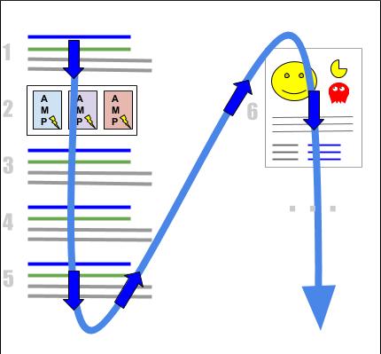 La posizione di un risultato di ricerca spiegata da Google