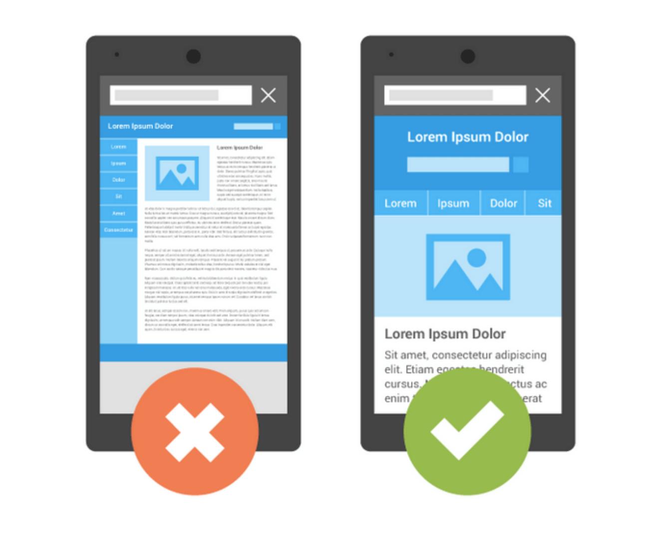 Differenza tra un sito non ottimizzato per dispositivi mobile (sinistra) e uno mobile-friendly (destra)