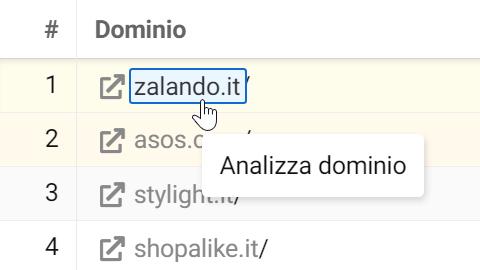 Puoi analizzare un dominio nel Toolbox SISTRIX cliccandoci sopra