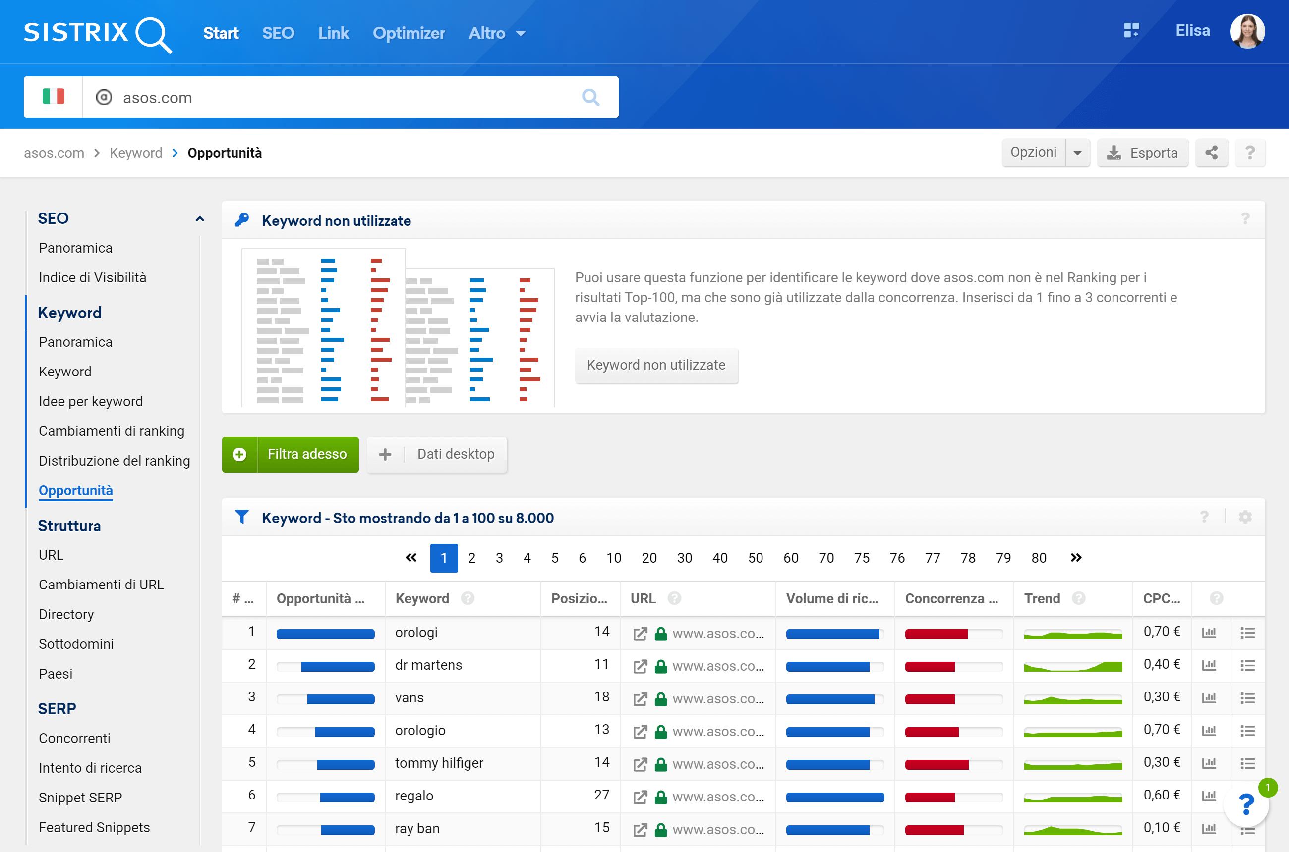 Sezione Opportunità per asos.com nel Toolbox SISTRIX
