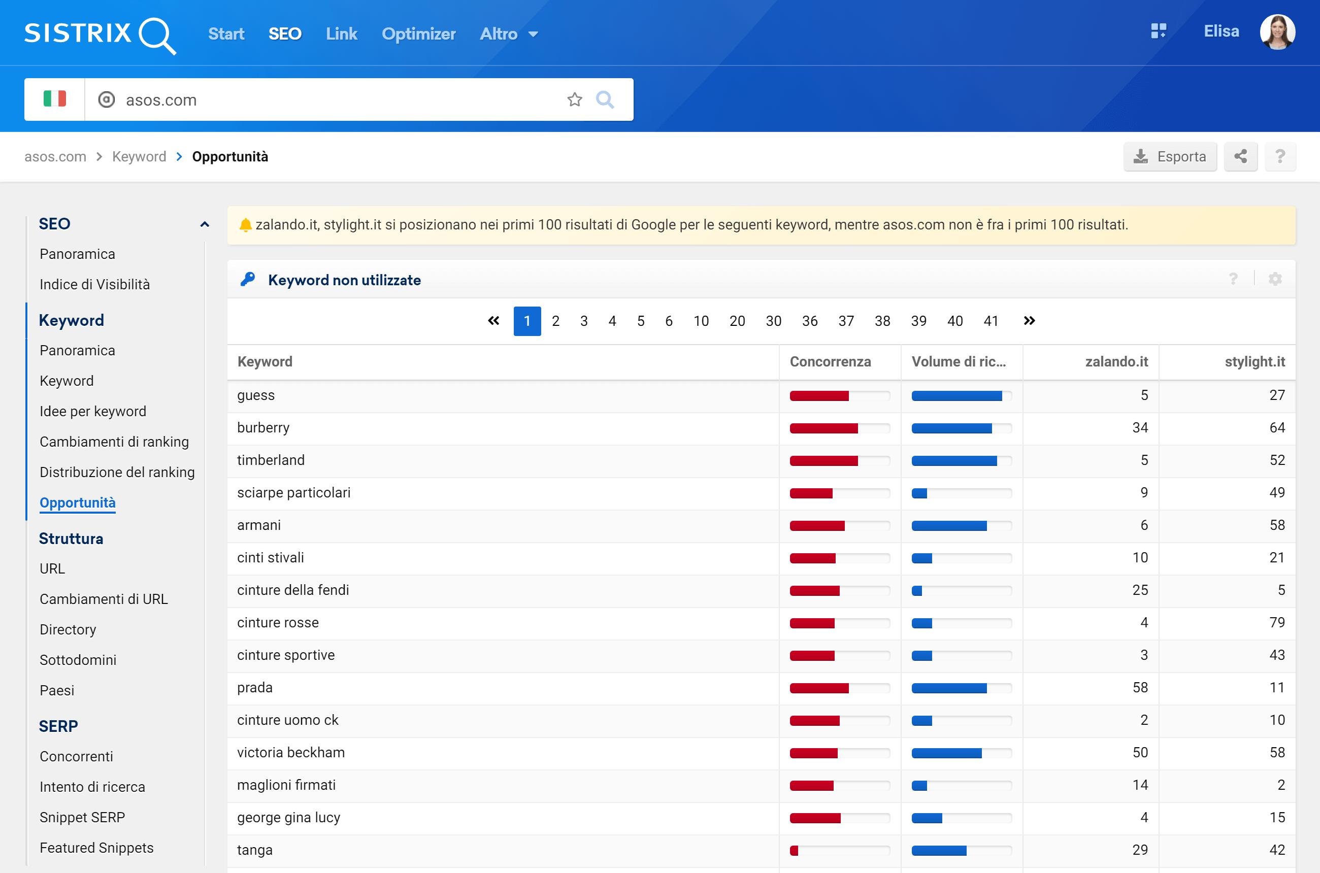 Toolbox SISTRIX: confronto tra zalando.it e stilight.it per trovare le opportnità per asos.com