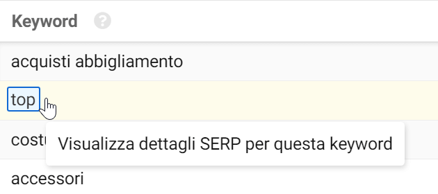 Clicca su una keyword per vederne la SERP