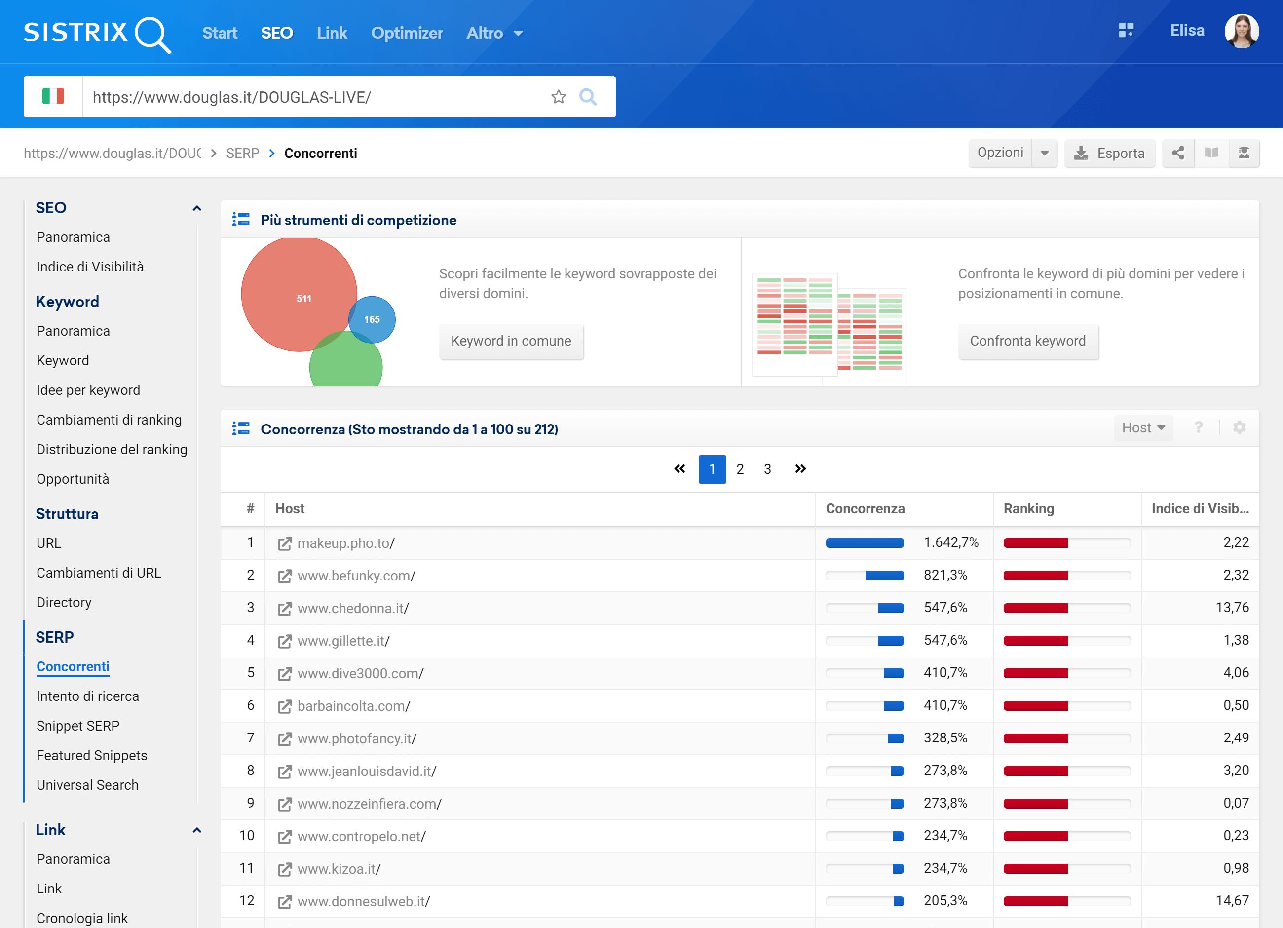 Concorrenti della directory /douglas-live/ di douglas.it - Toolbox SISTRIX