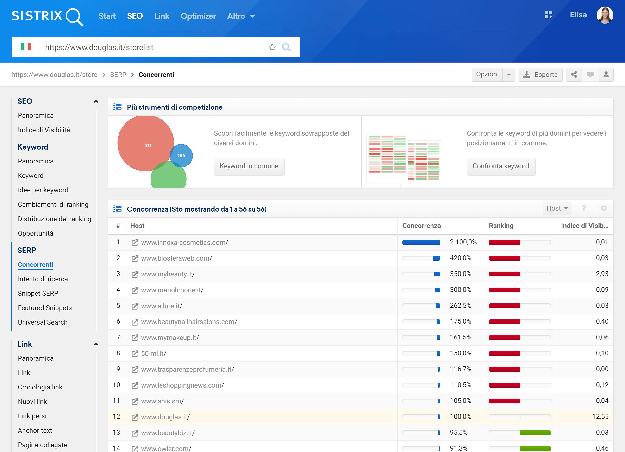 Concorrenti della directory /storelist/ di douglas.it - Toolbox SISTRIX