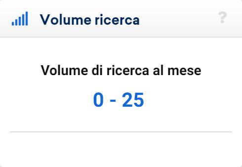 """Volume di ricerca della keyword """"milano albergo"""""""