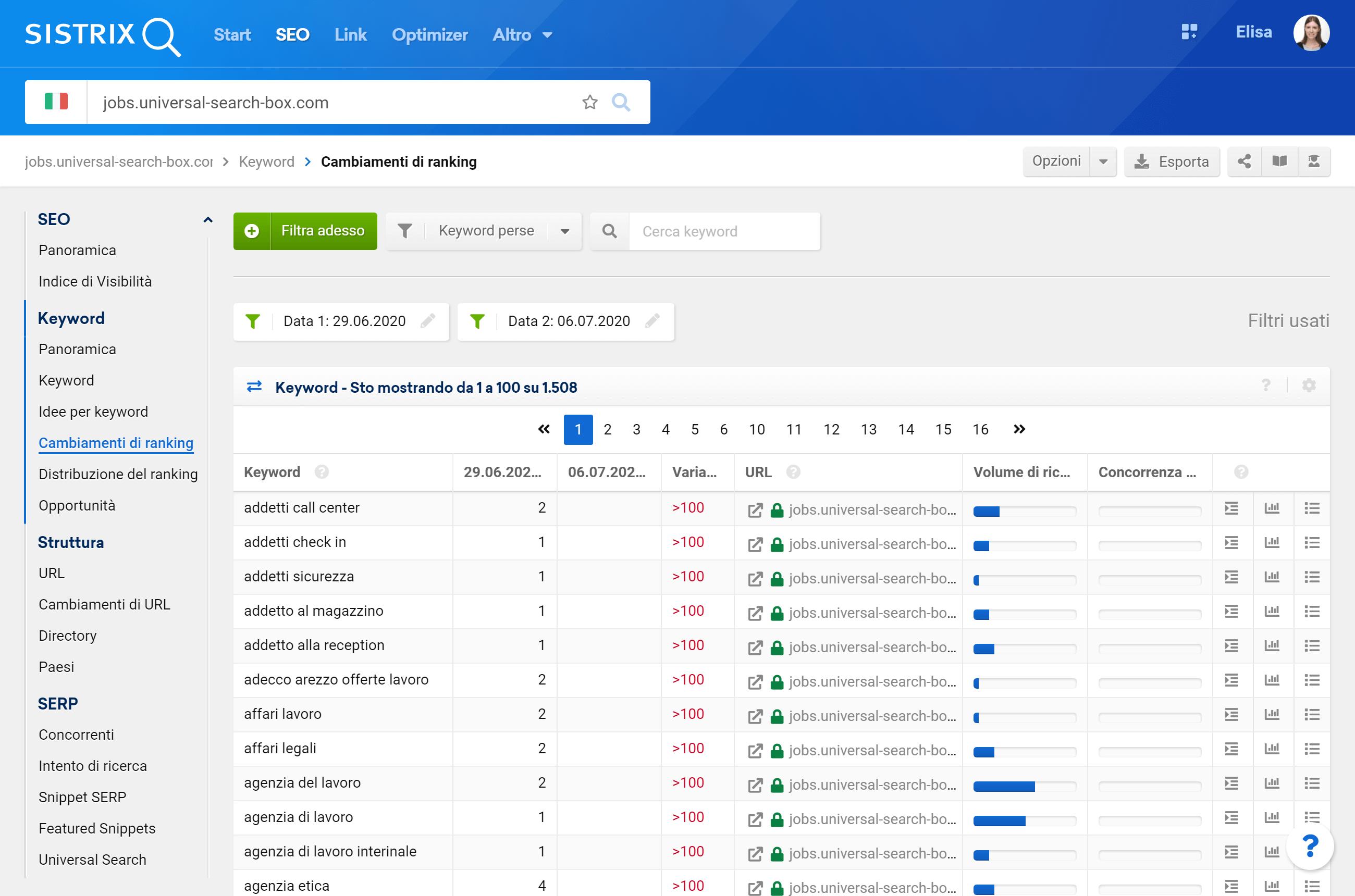 Keyword perse di Google Jobs tra il 29 giugno 2020 e il 6 luglio 2020