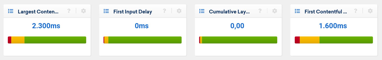 Dati concreti relativi ai Core Web Vital di un sito su SISTRIX