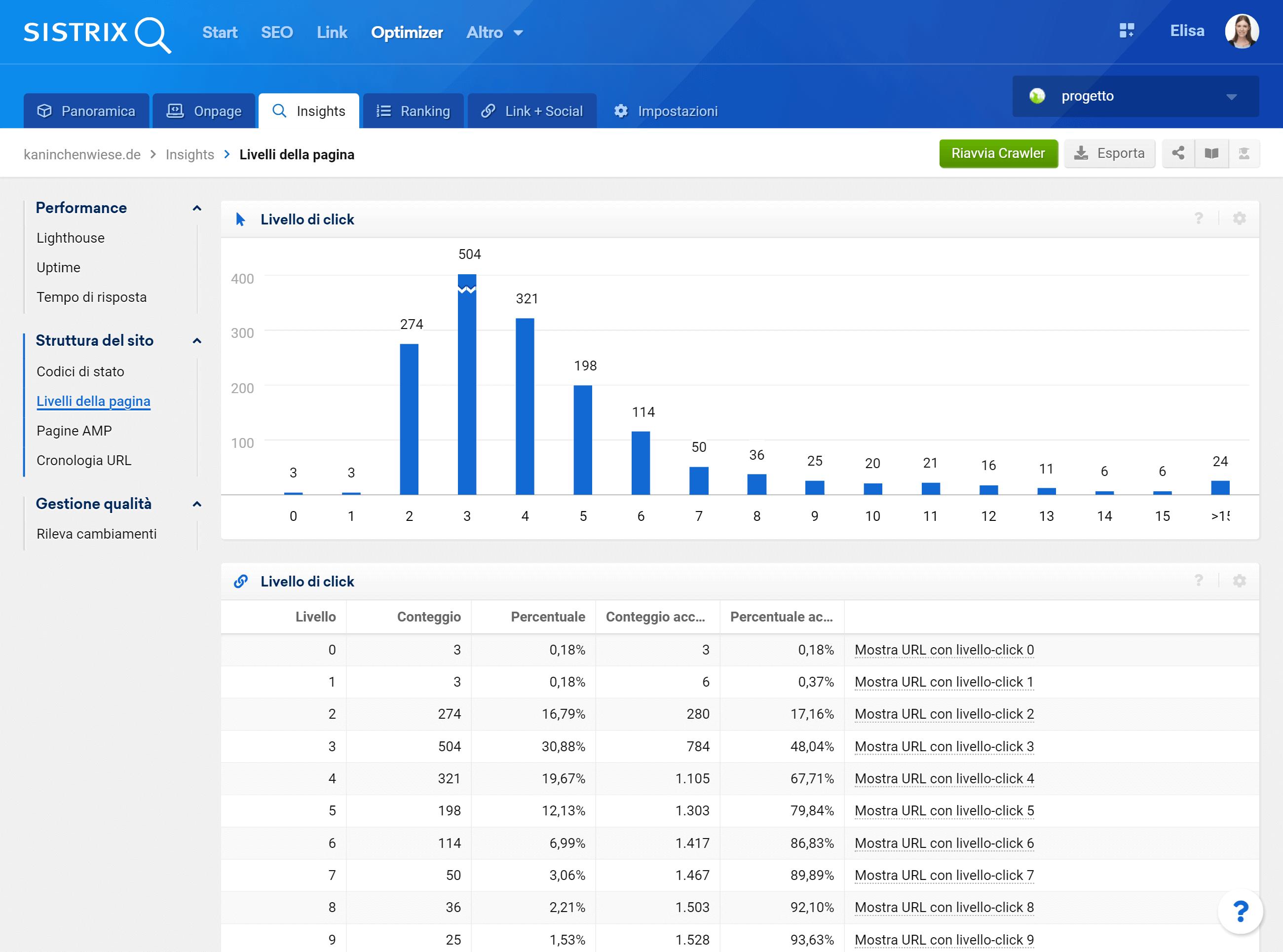 Misurare la Page Depth nell'Optimizer di SISTRIX