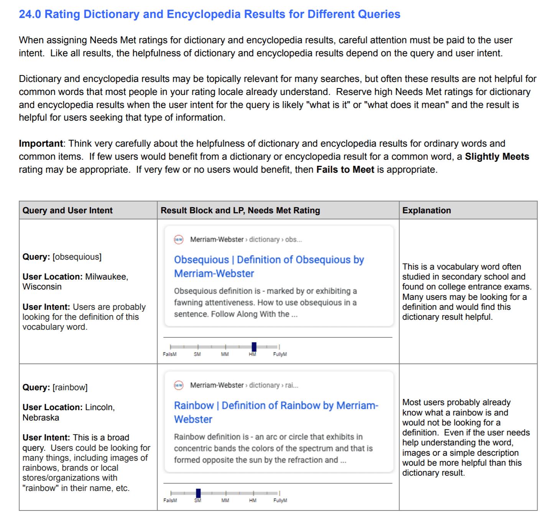 Modifiche alle Quality Rater Guidelines per dizionari e vocabolari