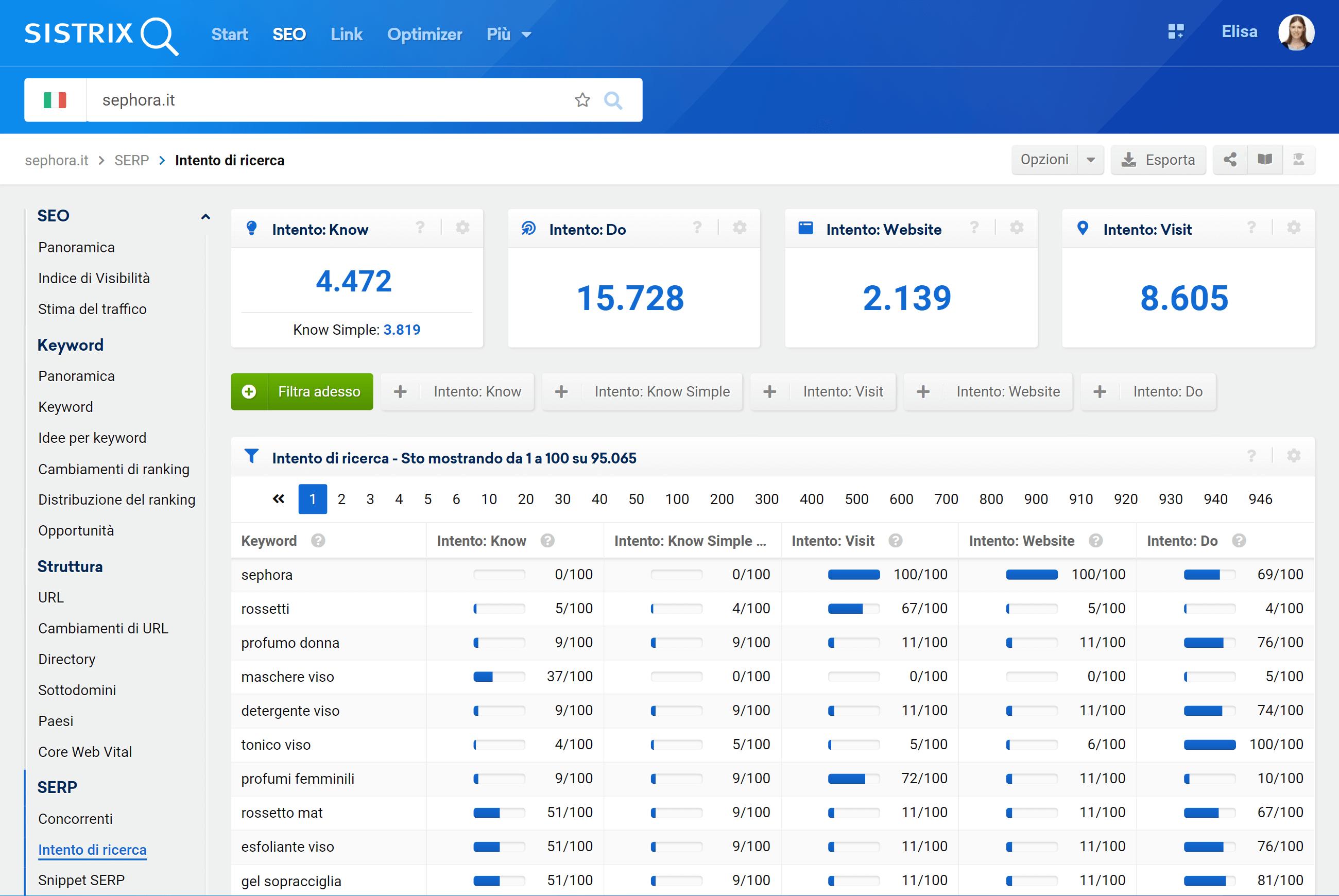 Intento di ricerca delle keyword di sephora.it