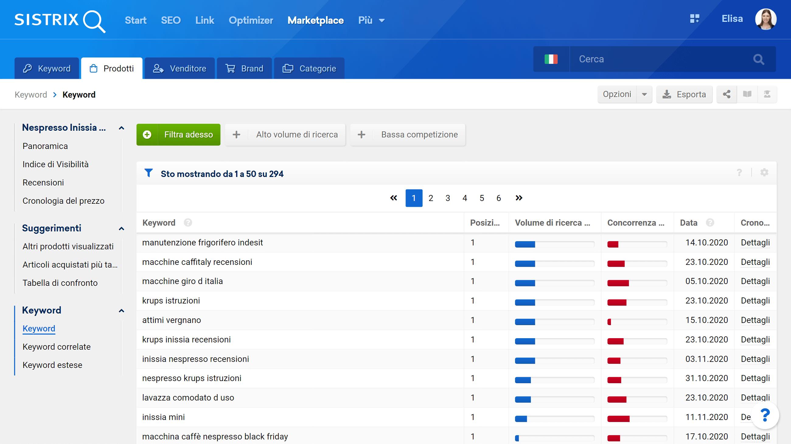 Tabella delle keyword nell'Amazon Tool di SISTRIX