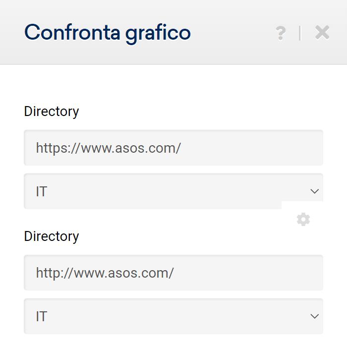 Confronto tra sito http e https