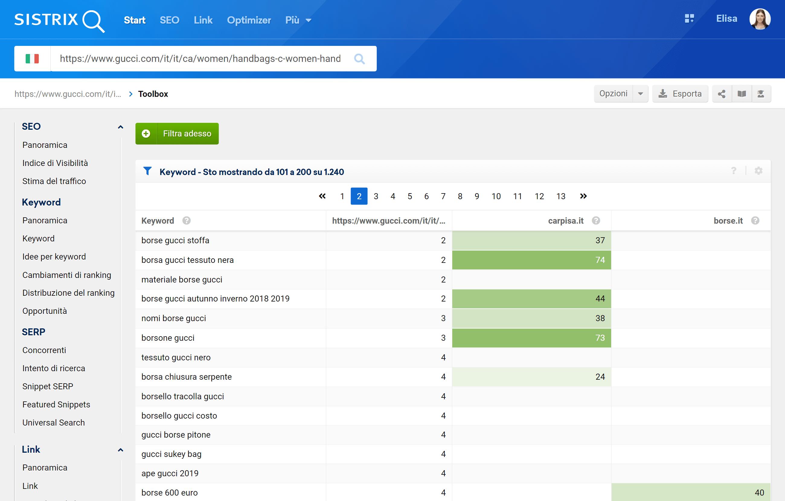 Tabella per il confronto delle keyword tra più domini: le caselle verdi indicano ranking positivi