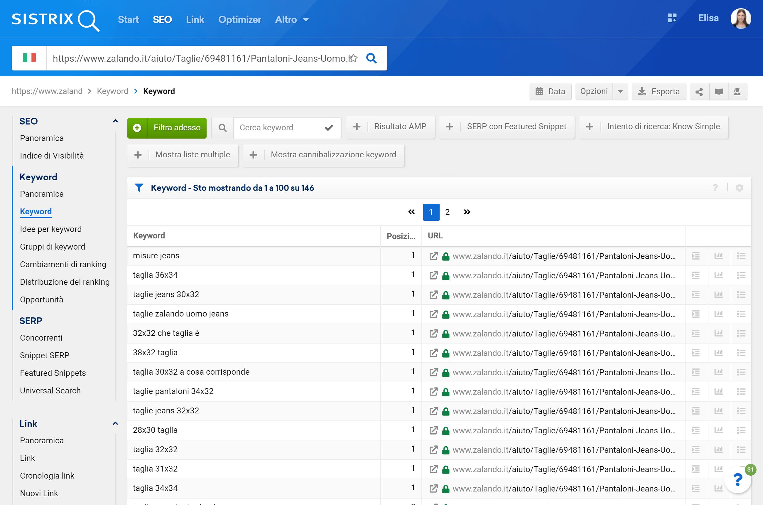 Toolbox SISTRIX: keyword di ranking di un URL