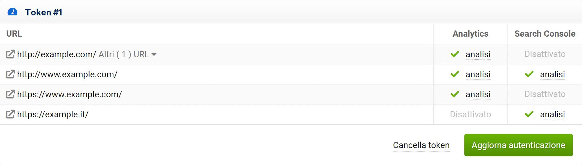 Token di Google Analytics su SISTRIX