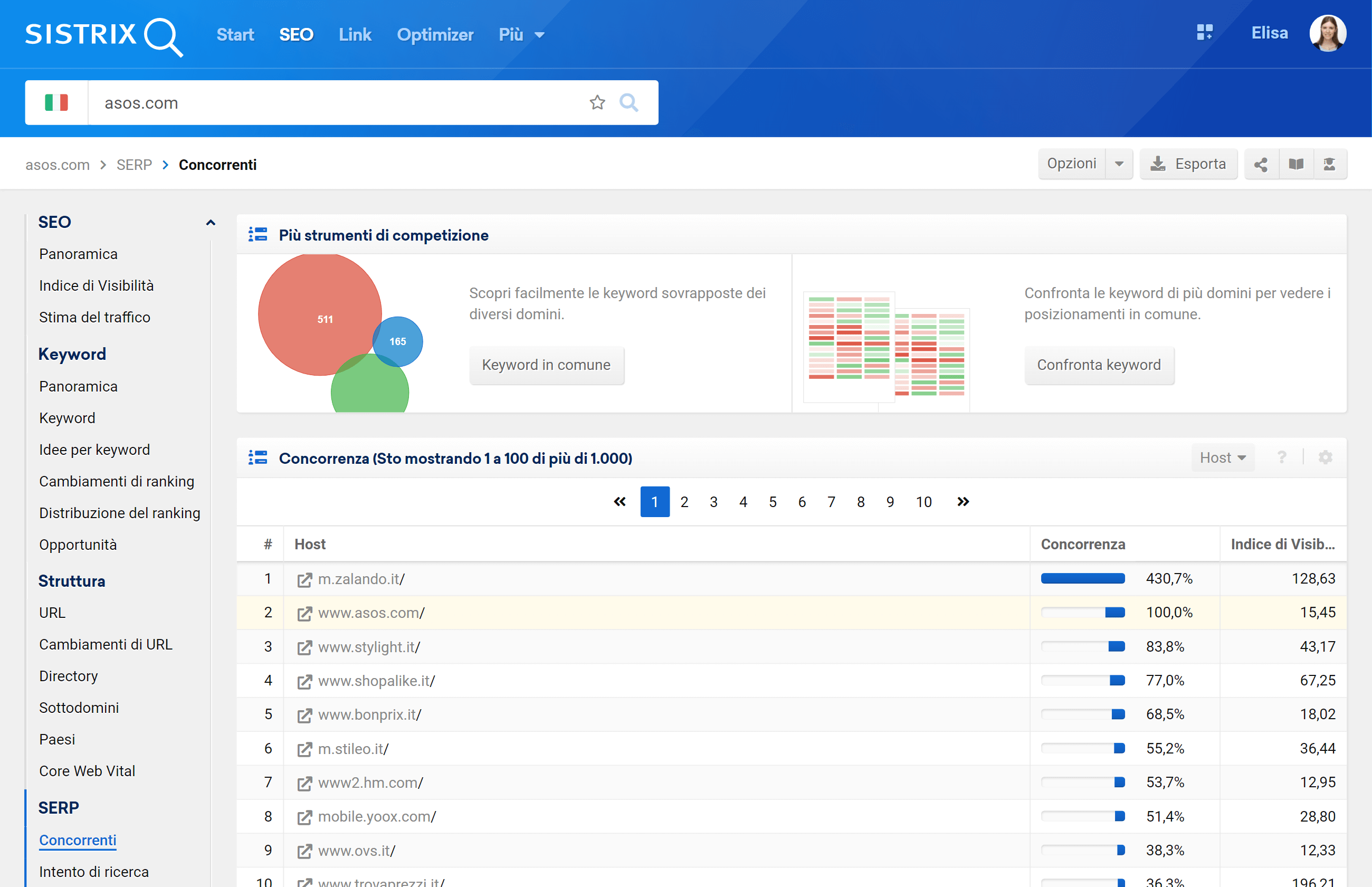 Sezione Concorrenti nel Toolbox SISTRIX