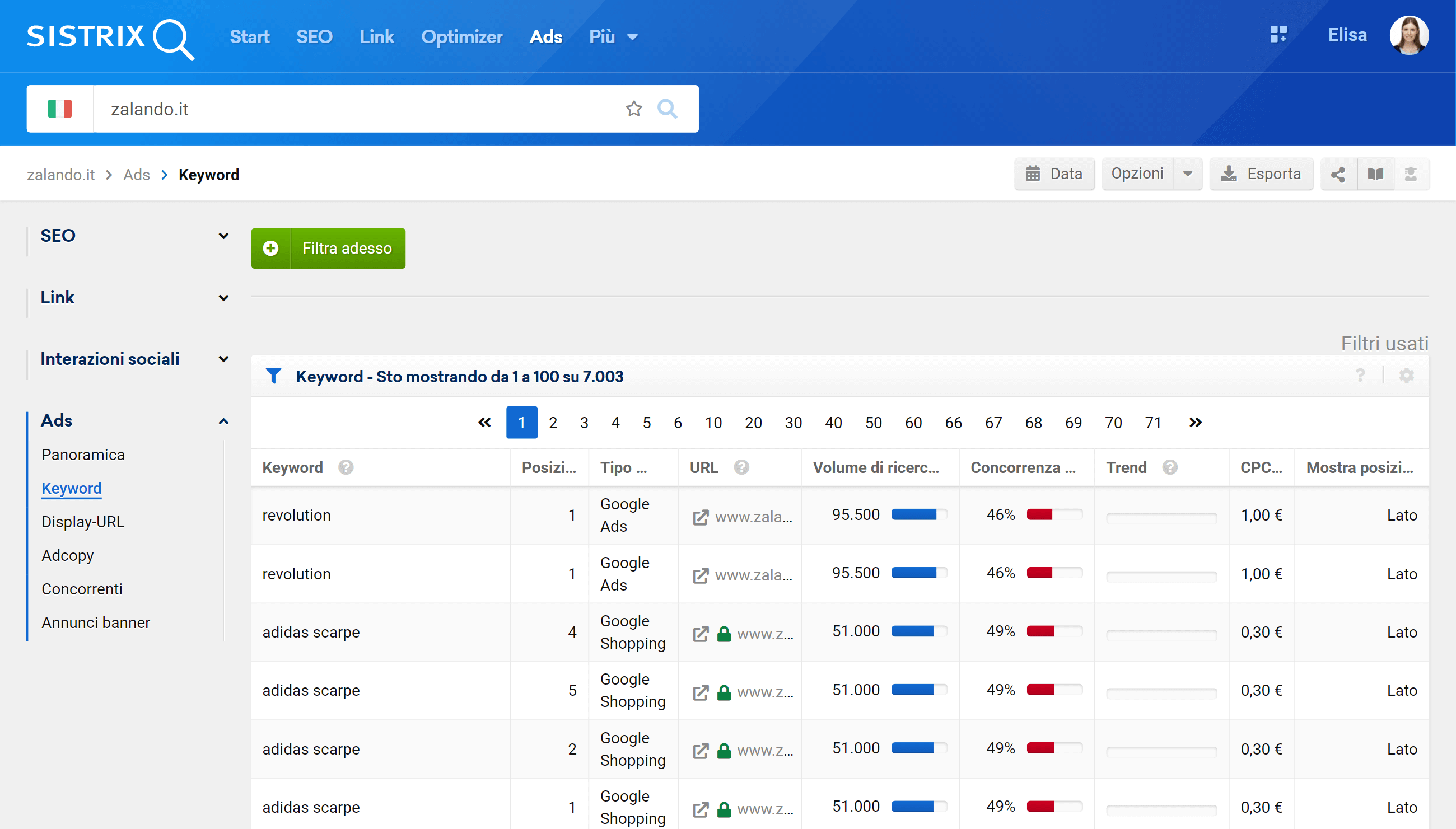 Sezione delle keyword nel modulo Ads