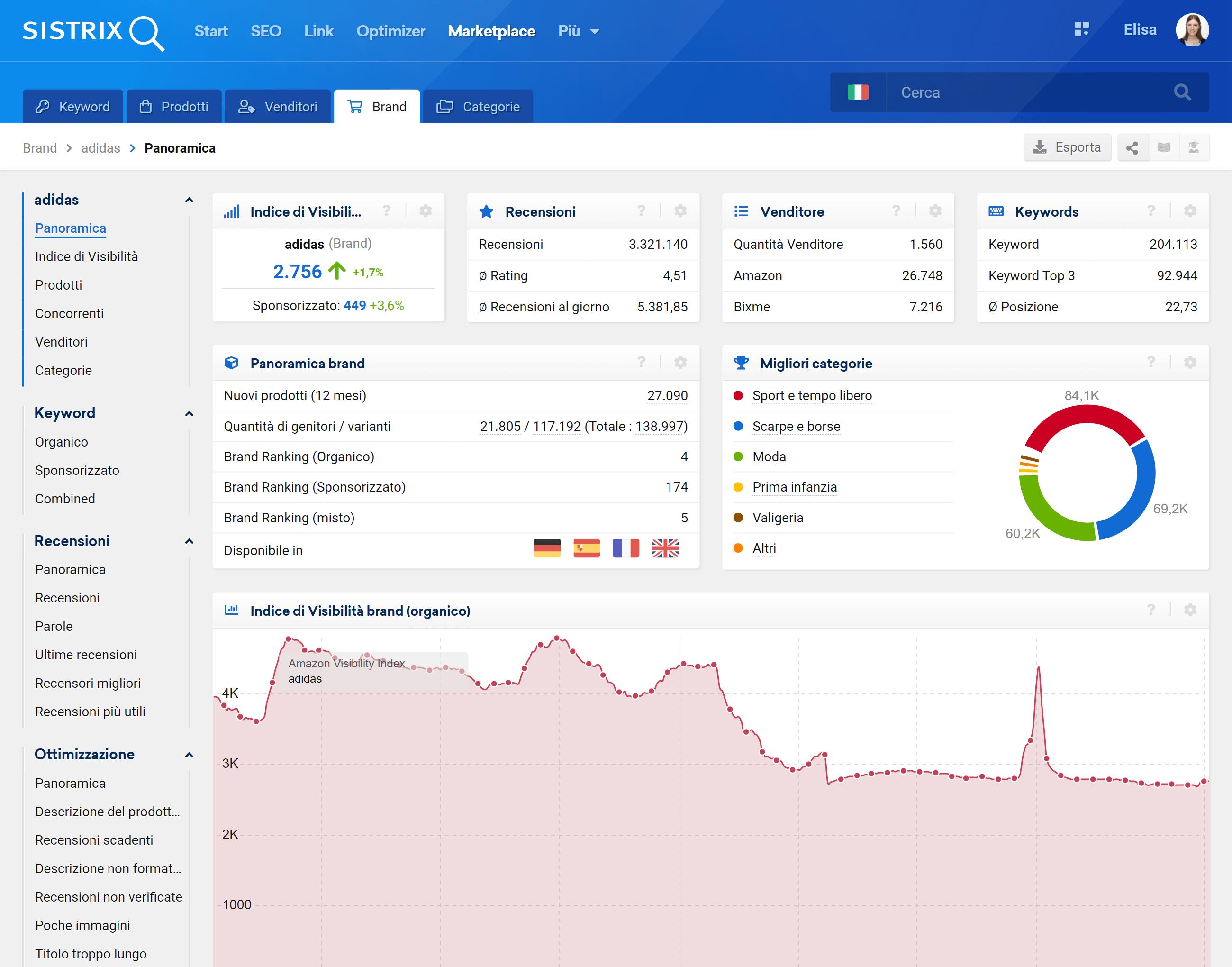 Modulo Marketplace di SISTRIX