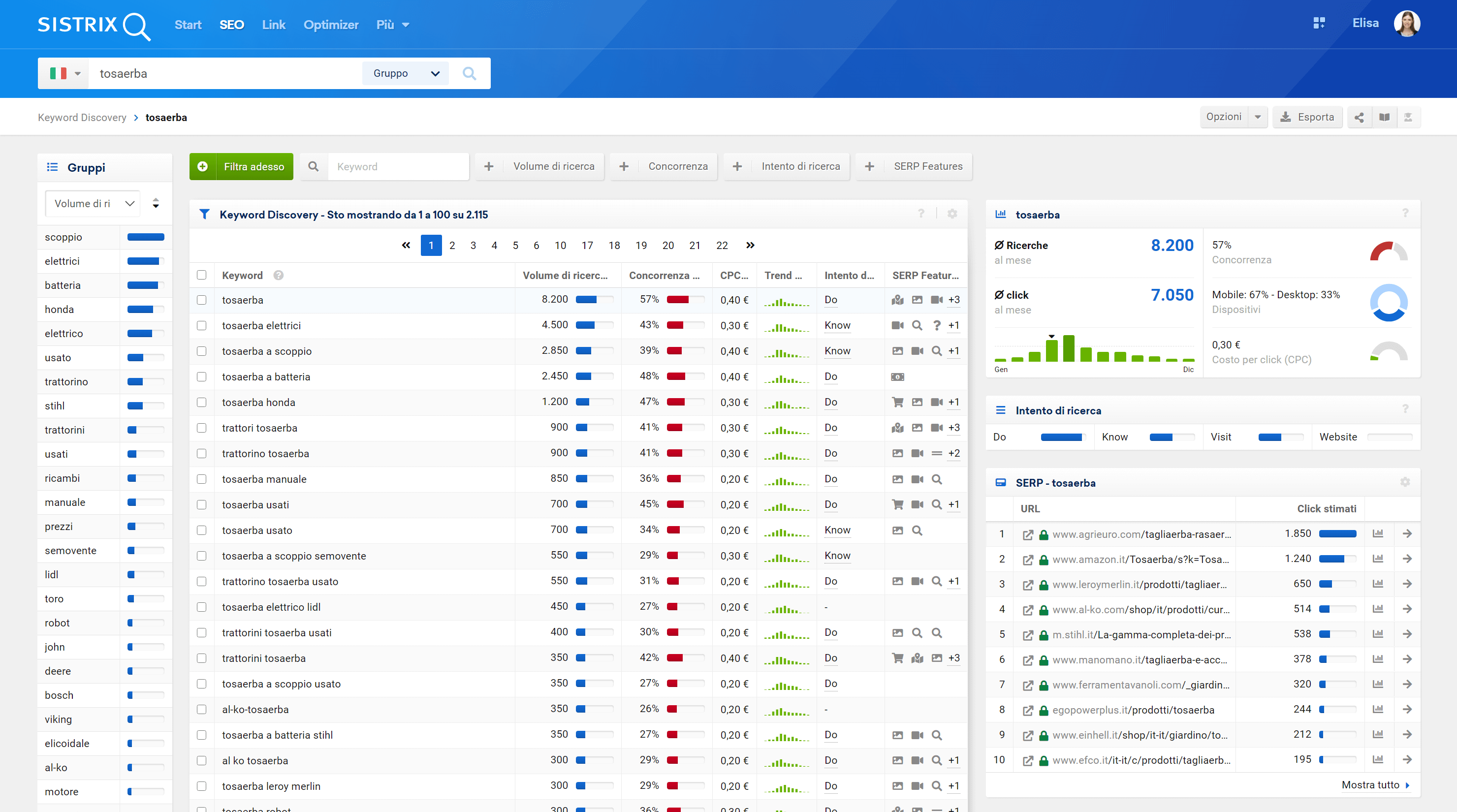 L'interfaccia di keyword discovery su SISTRIX