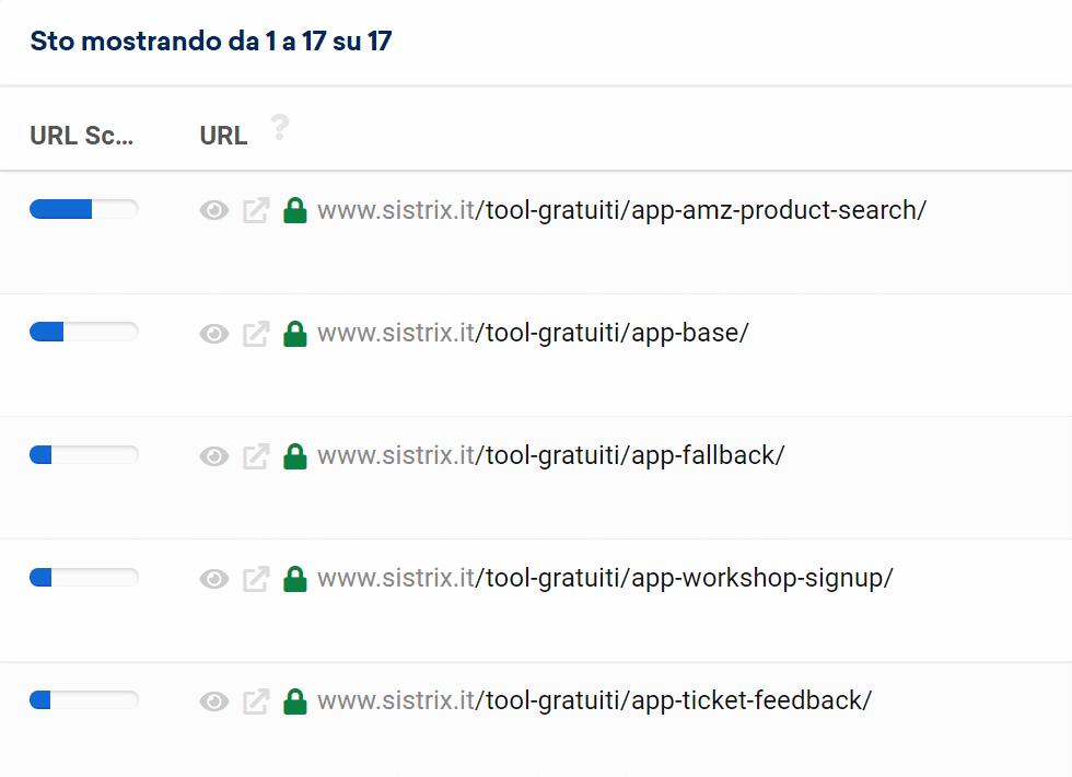 Esempio di URL-Score
