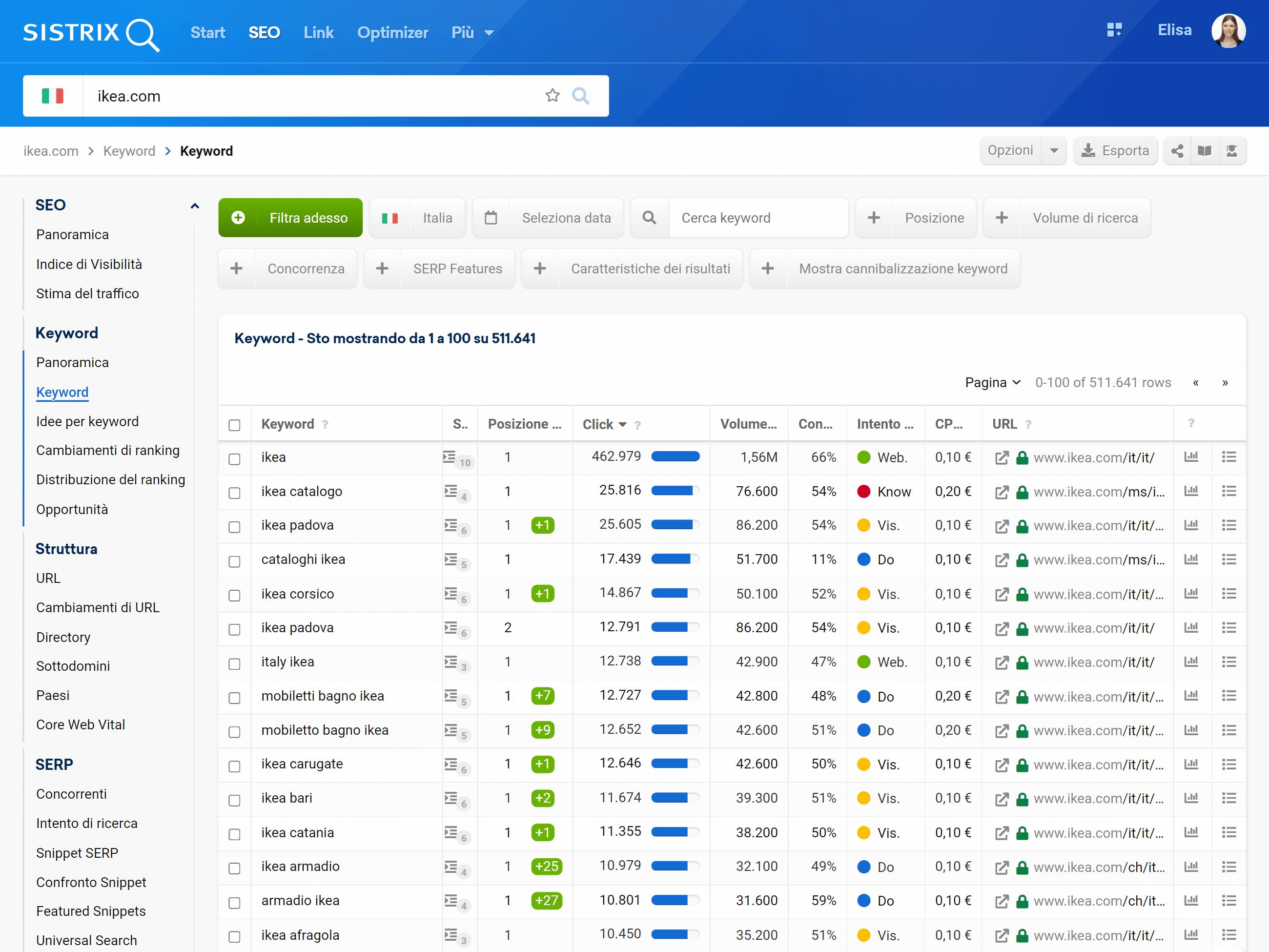 Tabella delle keyword revisionata ed ampliata