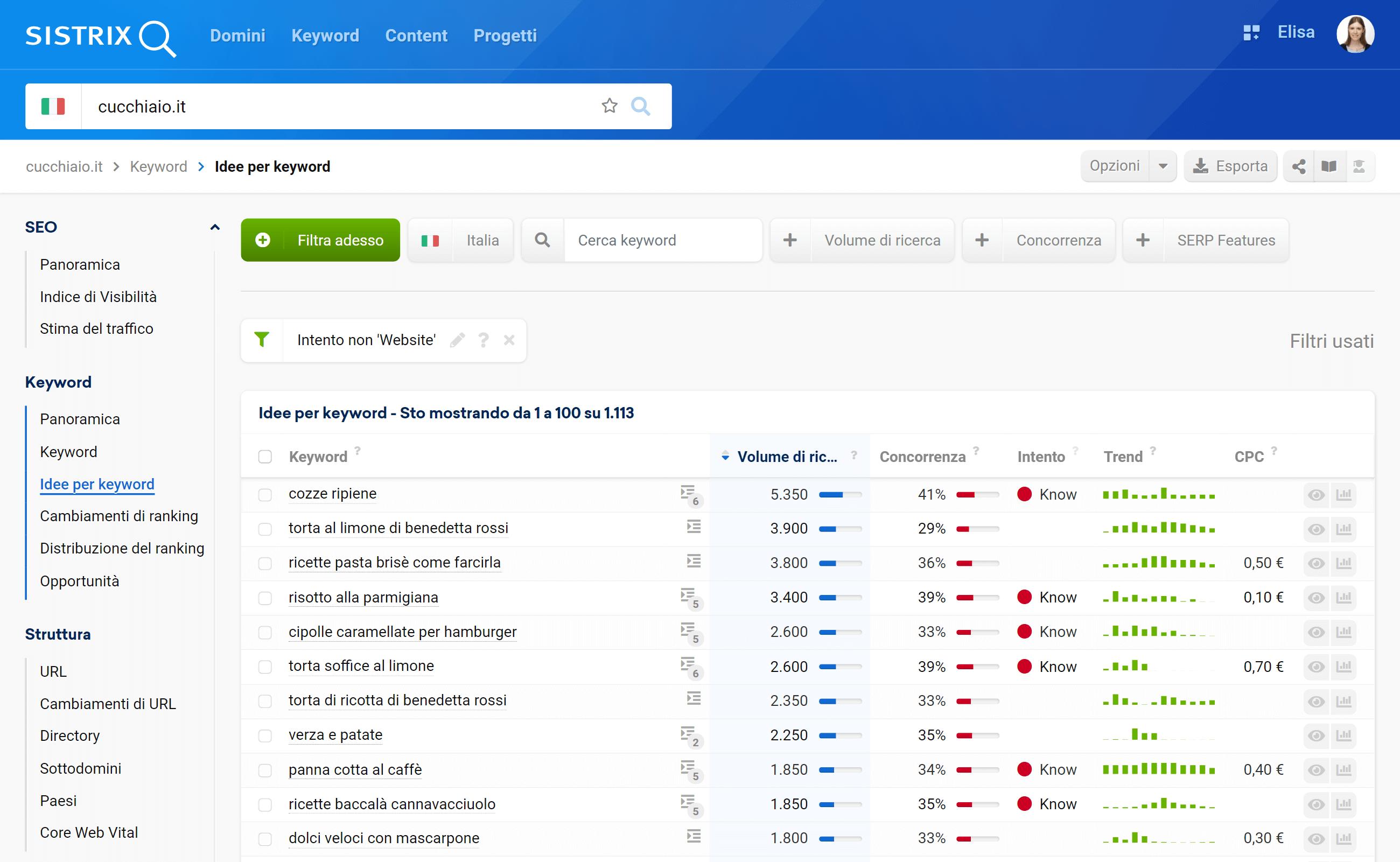 Sezione delle idee per keyword