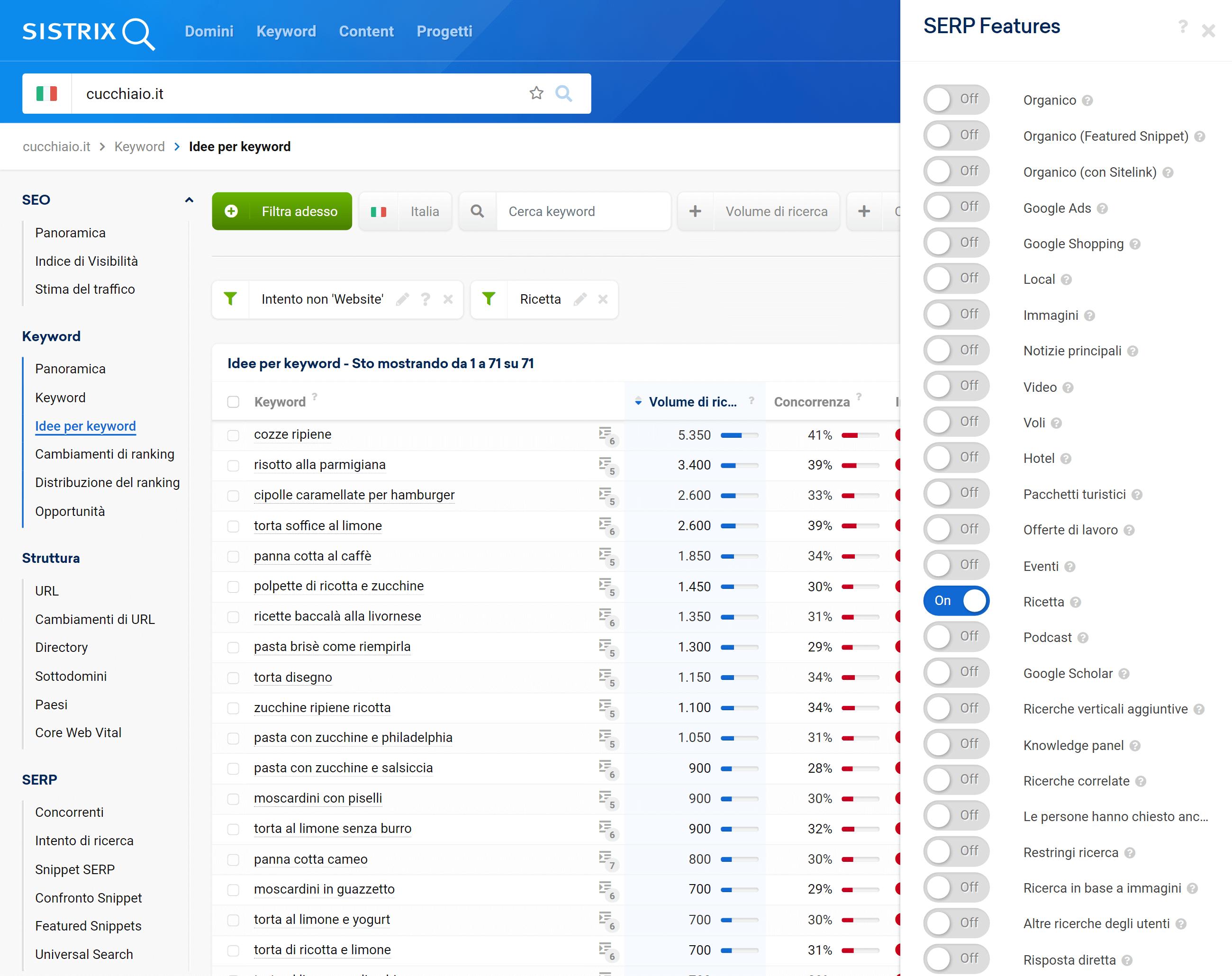 Idee per keyword con filtro ricetta